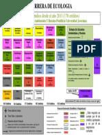 NUEVO PLAN ESTUDIOS ECOLOGIA.pdf