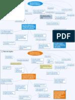 Árbol del problema y de pbjetivos-Gestion de proyectos