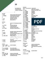 PSQLQuickRef.pdf