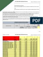 Hughes - Cost Sheet for Category 2 (FINAL) 2019-02-26.xlsx