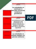 ESTRUCTURA DE PLANEACION SEGUN DEBILIDADES 2015,2016 Y 2017 MATEMATICAS
