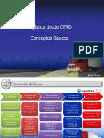 Logistica_desde_CERO_Conceptos_Basicos.pdf