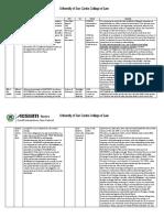 dokumen.tips_adsum-notes-credit-trans-factoid-converted