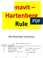 dh rules