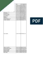 Formulir Pendaftaran Ulul Albab