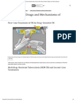 Tuberculosis Drugs and Mechanisms of Action _ NIH_ National Institute of Allergy and Infectious Diseases