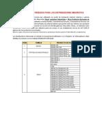 Productos-autorizados-Distribuidores Minoristas.pdf