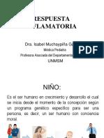 Sema3_Respuesta_Inflamatoria-2016