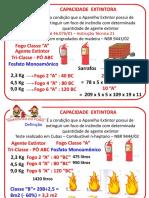 capacidadeextintora-121218164847-phpapp02