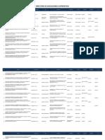 DIRECTORIO-COOPERATIVO_ACTUALIZADO_DICIEMBRE_2018.pdf