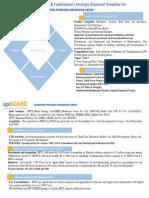 Strategic Diamond - Elements of Strategy - HPCL