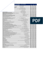 totvs_TABELA INCIDENCIA - PDF