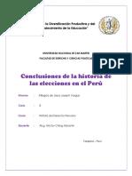 Eleciones en el Perú