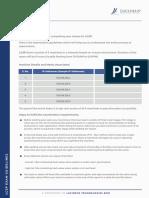 LCSP Exam Guidelines