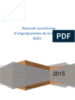 293927185-Resume-Sous-Forme-d-Organigrammes-de-La-Norme-BAEL-converted