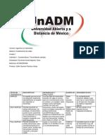 CARACTERISTICAS DE TRANSMISION DE DATOS