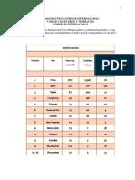 CASO PRACTICO UNIDAD 1 COMERCIO INTERNACIONAL