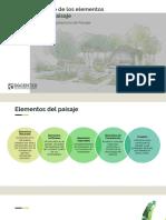 Aprovechamiento de  los elementos existentes en el paisaje.pdf