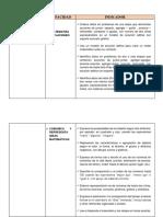 RITHAAA INDICADORES (Autoguardado).docx