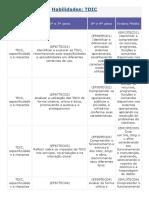 Tecnologia - Curriculo Paulista.pdf