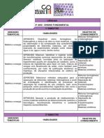 Ciências - currículo paulista