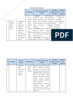 Matriks Rancangan Aktualisasi.docx