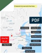 Almas retail at Puteri Harbour email presentation
