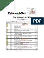 !__2008-11-15 - The Billboard Hot 100 Singles