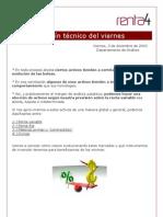 Analisis Tecnico Viernes 03/12/2010