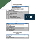 Materi Matematika Wajib SMA.docx
