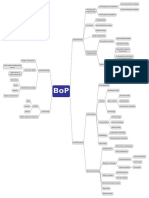 BoP-mind-map.pdf