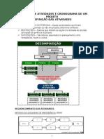 DEFINIÇÃO DE ATIVIDADES E CRONOGRAMA DE UM PROJETO