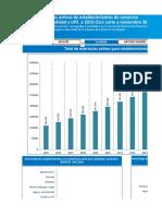 dice003-visorestablecimientos-30112019