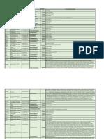 Circumscriptii-de-inscriere-in-clasa-pregatitoare_2019-2020