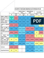 Tabel-2_Ce-sa-alegem-pvc-aluminiu-sau-lemn-stratificat