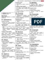 uso das classes de palavras para impressão.pdf