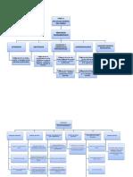 codigo de etica mapa - copia