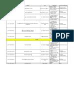00.-List-of-Assignment-2nd-Sem