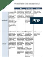 PASO 4 - GESTIÓN DE ALMACENAMIENTO EN SUS FUNCIONES DE INVENTARIO Y ALMACENAMIENTO