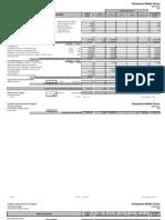 Sharpstown Middle School/Houston ISD renovation budget