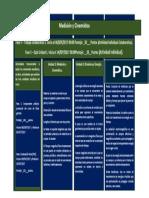 Diagrama de bloques_Fase_3 (Anexo_1)Individual_LauraMedina