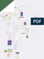 OB Mind Map.pdf