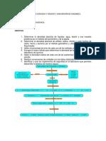 PREINFORME 3DENSIDAD DE LÍQUIDOS Y SÓLIDOS Y CONVERSIÓN DE UNIDADES