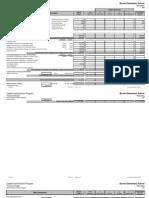 Burnet Elementary School/Houston ISD renovation budget