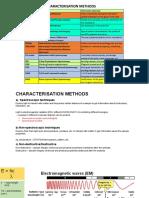 4.-CHARACTERISATION-pw.pdf