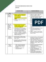SENARAI RUJUKAN PROGRAM (1).docx