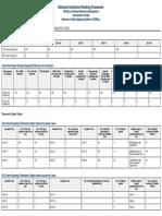 nirf-2020-overall-data