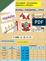 DIAGNOSTICO - PROCESO - DPCC.ppt