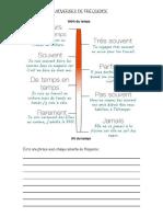 ADVERBES DE FRÉQUENCE phrases