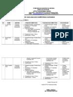 Analisis  Kompetensi Penyuluh Kesehatan
